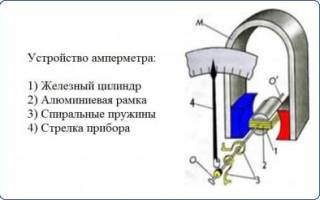 Что такое шунт для амперметра