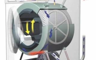 Что такое симистор в стиральной машине