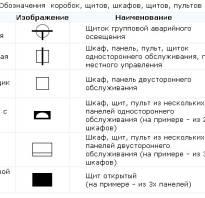 Обозначения на схеме электропроводки