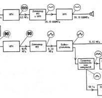 Как обозначается розетка на схеме электрической цепи