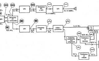 Однолинейные схемы электроснабжения условные обозначения