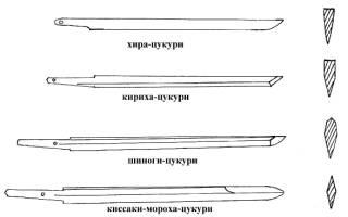 Как сделать рукоять для меча своими руками