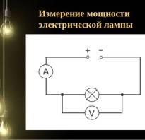 Способы определения мощности тока