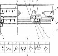 Схема смазки станка 16к20