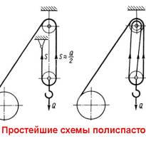 Схема полиспаста с кратностью 2