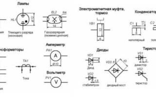 Обозначение распределительного щита на схеме