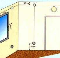Как проверить наличие проводки в стене