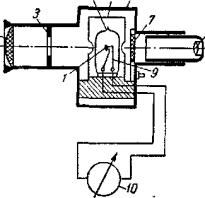 Оптический пирометр принцип действия