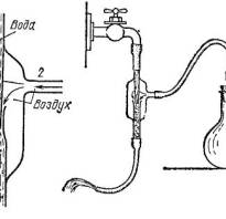 Водоструйный вакуумный насос своими руками