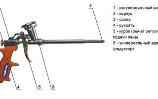 Как установить пистолет для монтажной пены