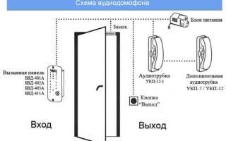 Как подключить трубку домофона в квартире