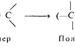 Примеры полимеров в химии