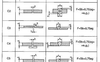 Расчет электродов на 1 стык трубы