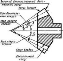 Вал шестерня коническая чертеж
