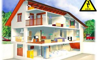 Как провести электрическое отопление в частном доме