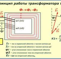 Трансформаторы тока для электросчетчиков назначение