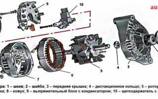 Как проверить нагрузку генератора