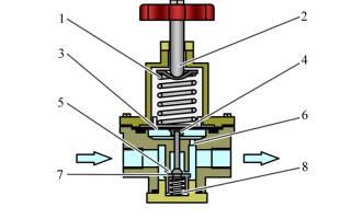 Регулятор давления компрессора принцип работы