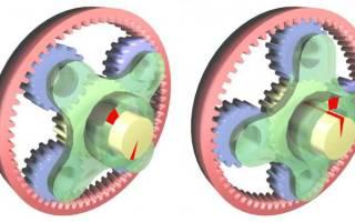 Как определить передаточное отношение зубчатой передачи