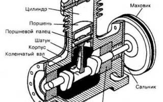 Почему компрессор не набирает давление elitech