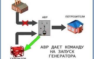 Автоматическое включение генератора при отключении электричества схема