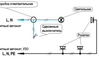 Буквенное обозначение розетки на электрической схеме