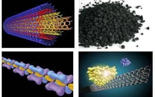 Неорганические полимеры молекулярной структуры примеры