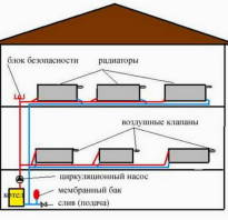Схема комбинированного отопления двухэтажного дома
