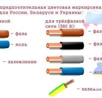 Цветовая маркировка трехжильного кабеля