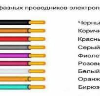 Маркировка электропроводов по цвету при подключении