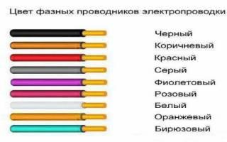 Какой провод заземление цвет