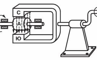 Асинхронный двигатель принцип работы и устройство