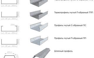 Что такое профиль в строительстве