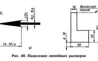 Порядок указания габаритных размеров