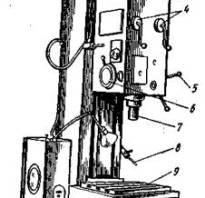 Устройство сверлильного станка 2н135
