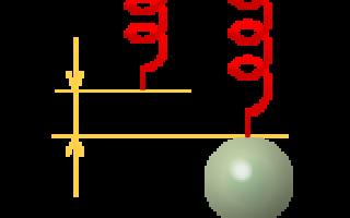 Жесткость пружины формула через массу и длину