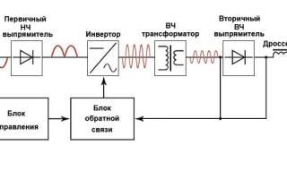 Электросхема сварочного аппарата минимаг 161