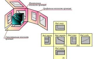 Виды изображений на чертеже фронтальный