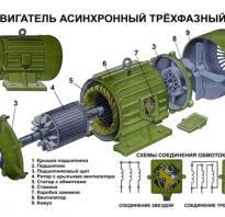 Как регулировать обороты асинхронного электродвигателя 220в